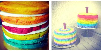 Rainbow Truffle cake by Pooja